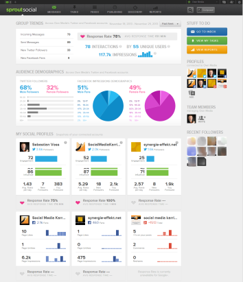 Dashboard-Sprout-Social